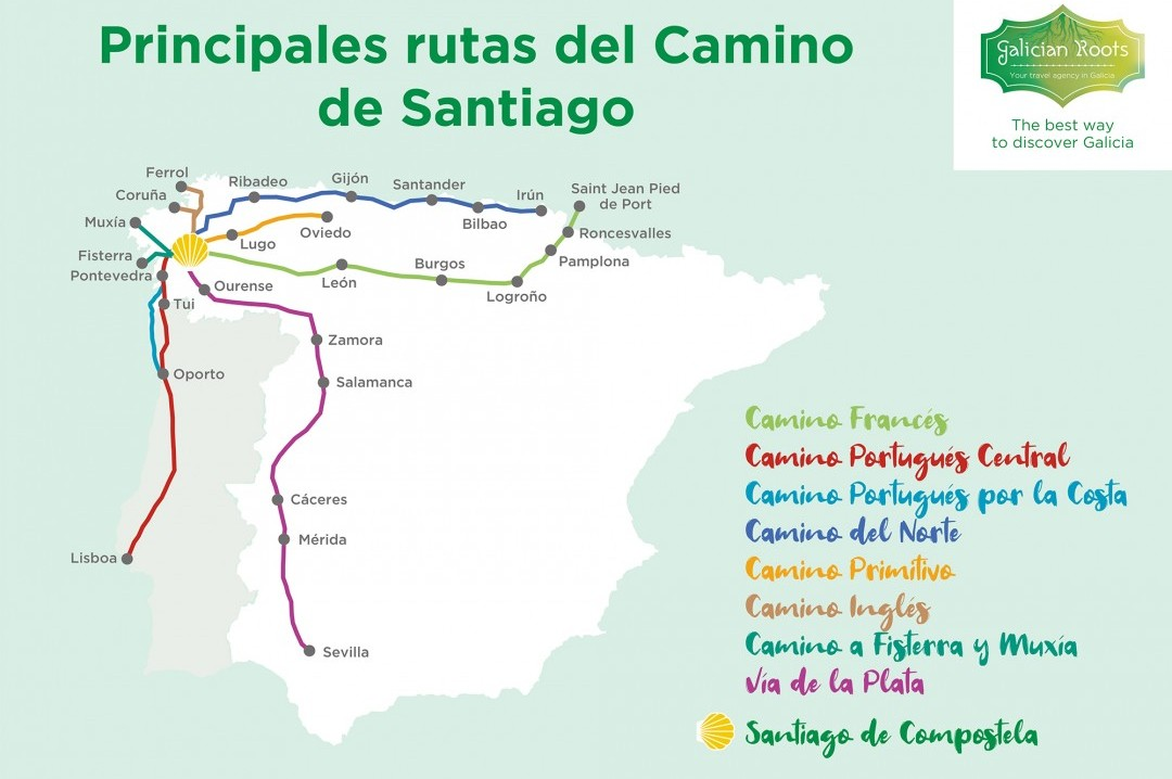 The Main Routes Of The Camino De Santiago