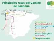 Main routes of the Camino de Santiago